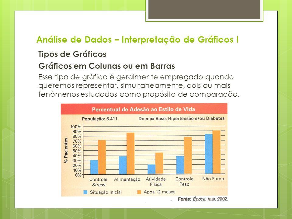 Análise de Dados – Interpretação de Gráficos I