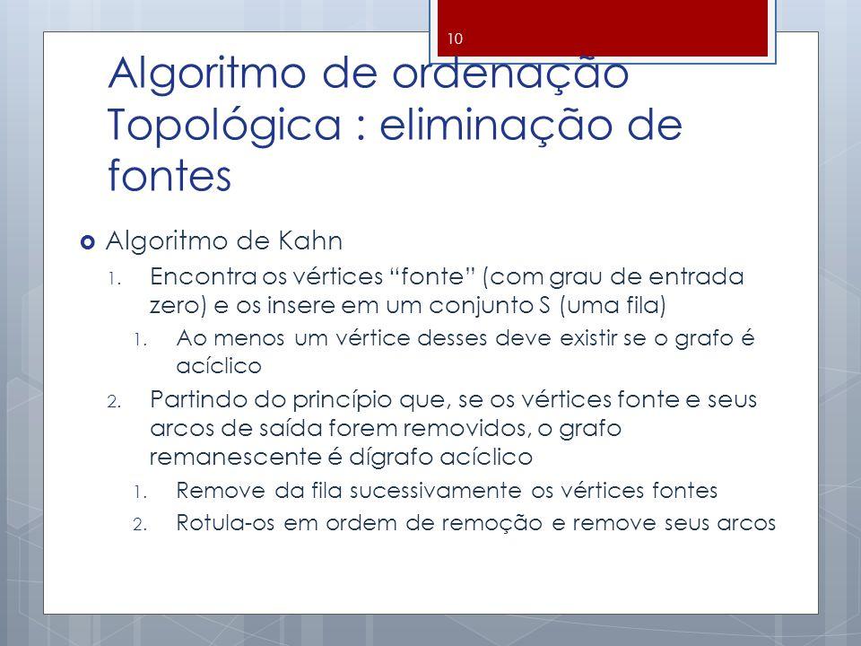 Algoritmo de ordenação Topológica : eliminação de fontes