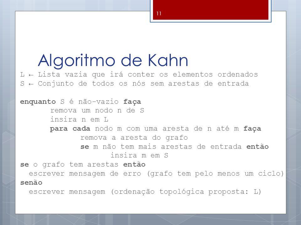 Algoritmo de Kahn