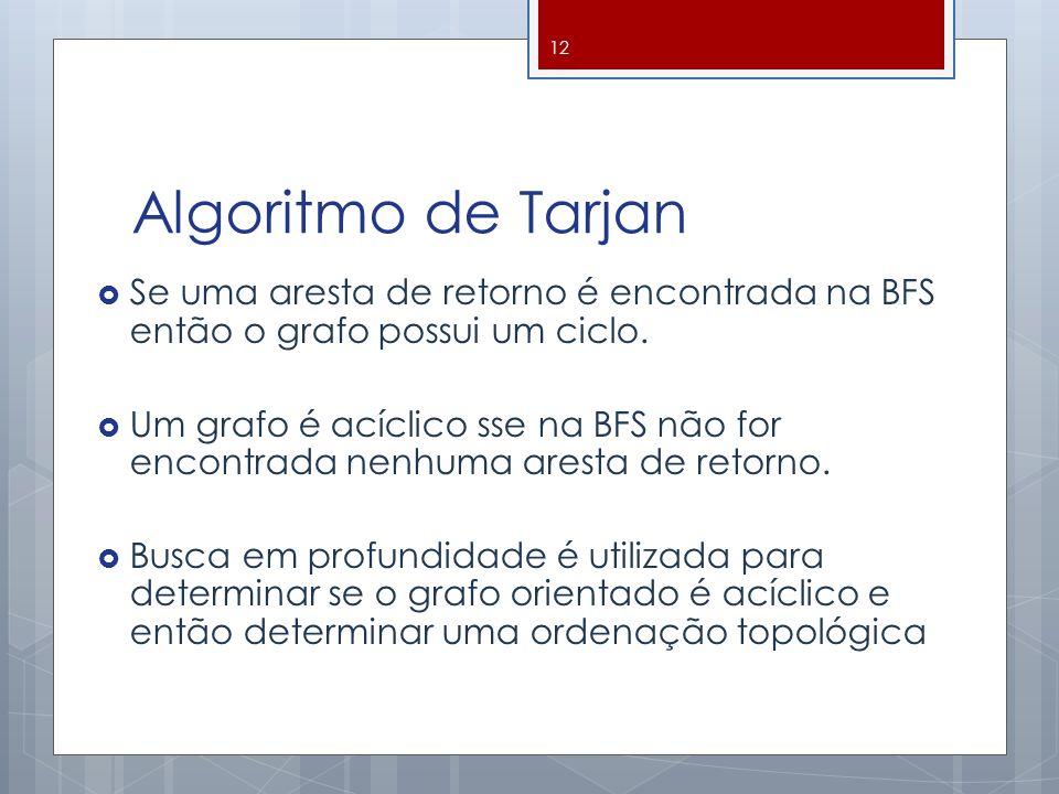 Algoritmo de Tarjan Se uma aresta de retorno é encontrada na BFS então o grafo possui um ciclo.