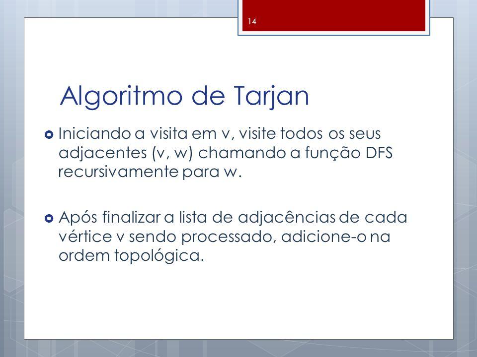 Algoritmo de Tarjan Iniciando a visita em v, visite todos os seus adjacentes (v, w) chamando a função DFS recursivamente para w.