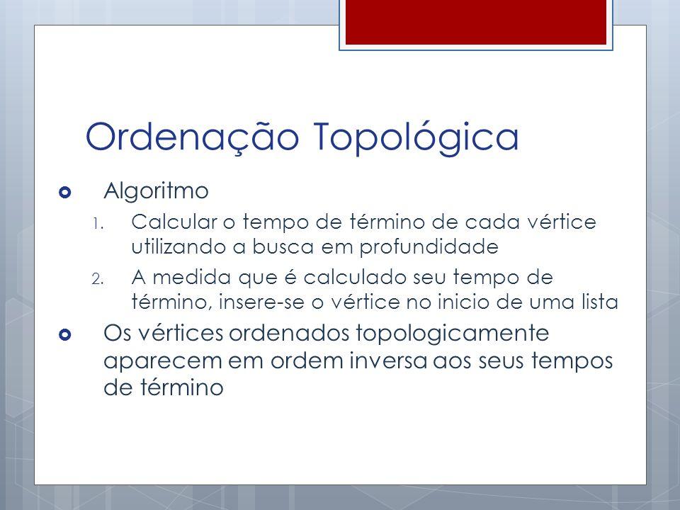 Ordenação Topológica Algoritmo