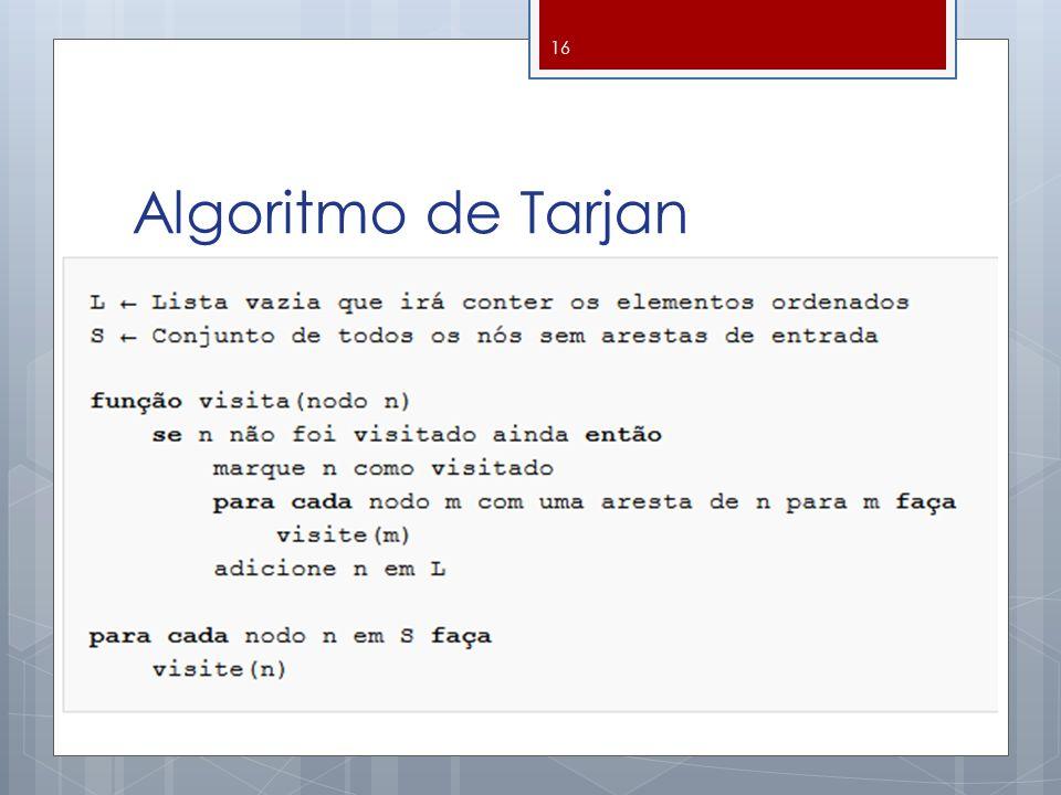 Algoritmo de Tarjan