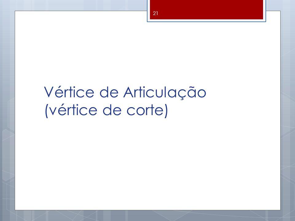 Vértice de Articulação (vértice de corte)
