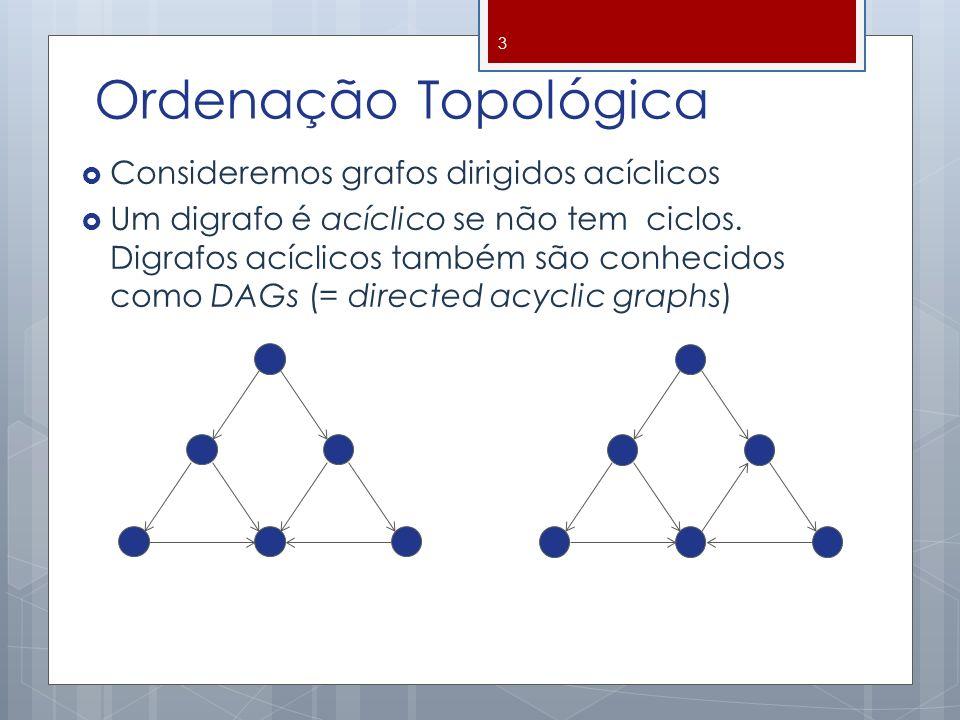 Ordenação Topológica Consideremos grafos dirigidos acíclicos