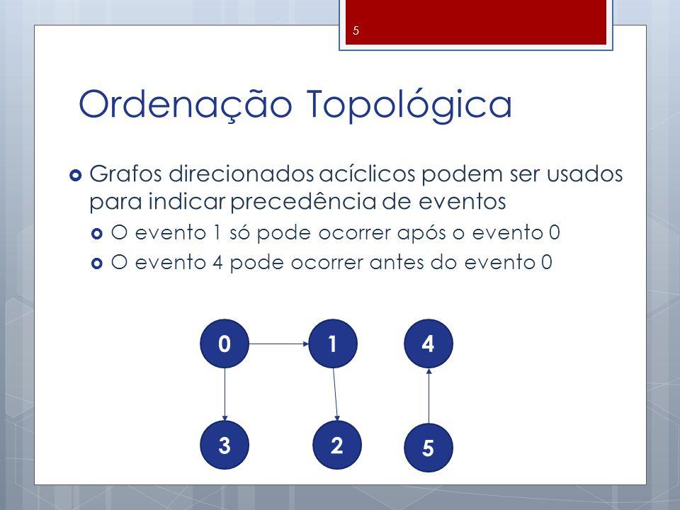 Ordenação Topológica Grafos direcionados acíclicos podem ser usados para indicar precedência de eventos.