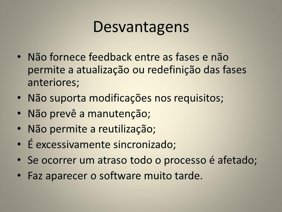 DesvantagensNão fornece feedback entre as fases e não permite a atualização ou redefinição das fases anteriores;