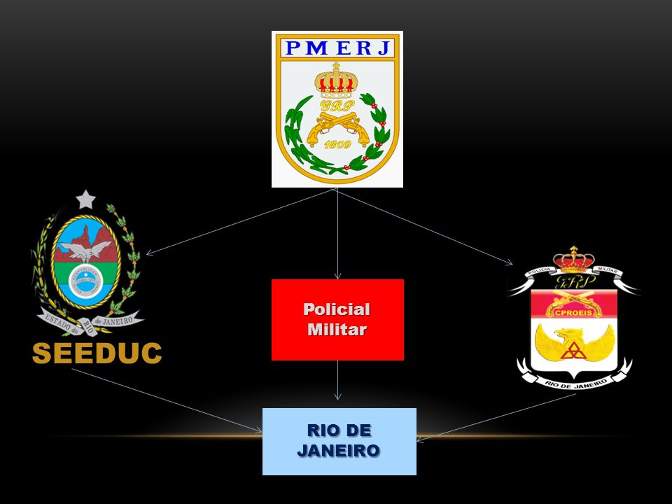 SEEDUC Policial Militar RIO DE JANEIRO
