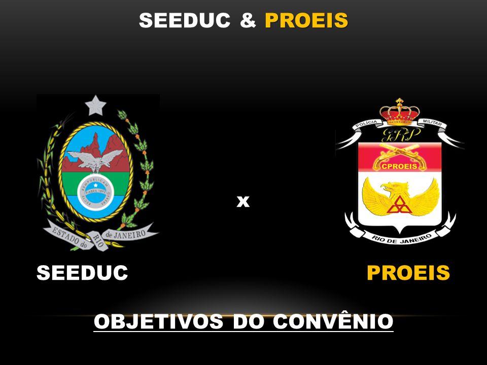 SEEDUC & PROEIS x SEEDUC PROEIS OBJETIVOS DO CONVÊNIO