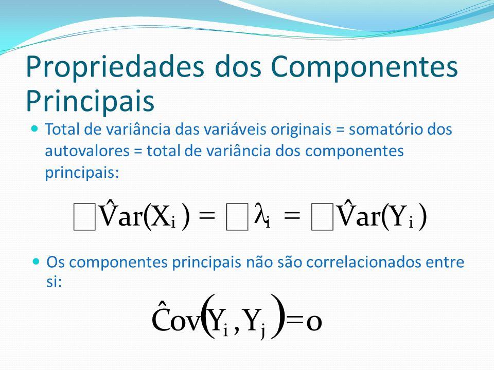 Propriedades dos Componentes Principais