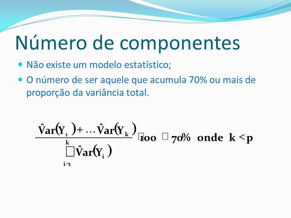 Número de componentes å ( ) p k onde % 70 100 Y ar V ˆ < ³ × + L