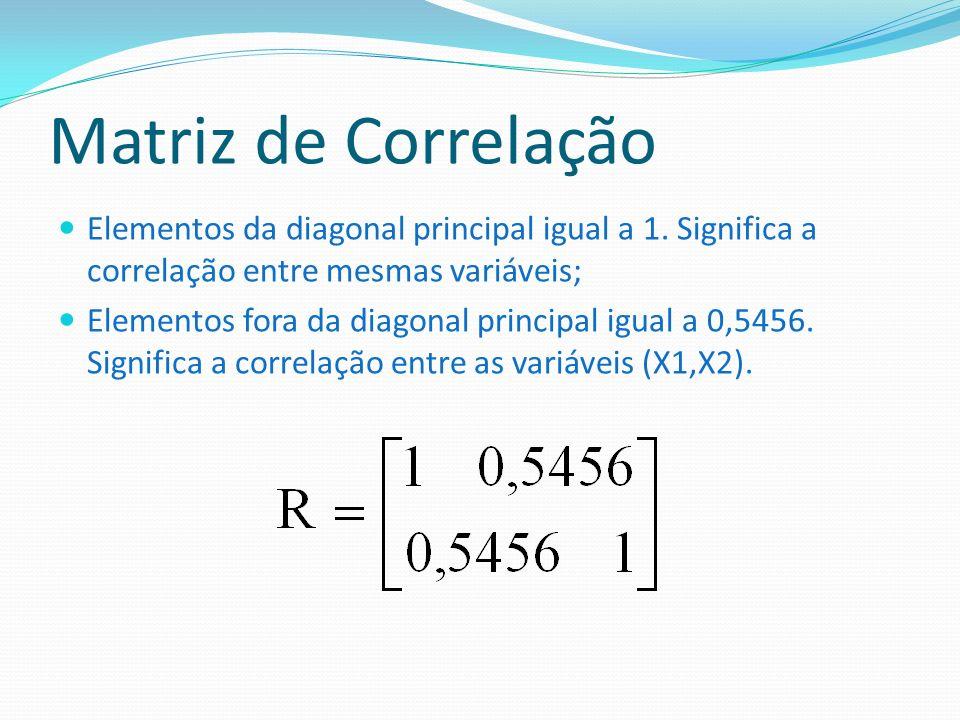 Matriz de Correlação Elementos da diagonal principal igual a 1. Significa a correlação entre mesmas variáveis;