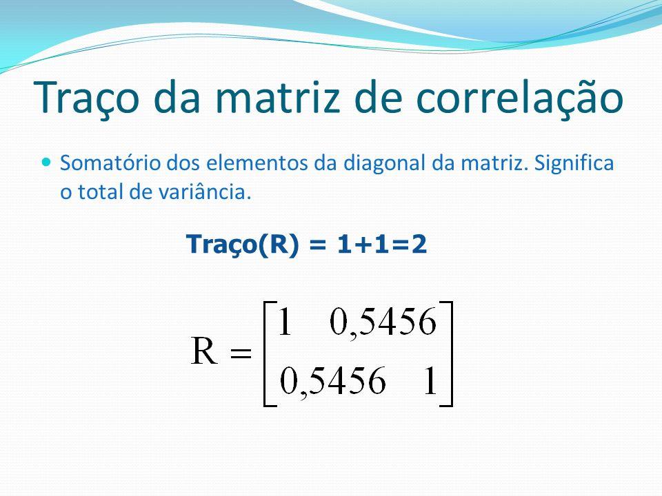 Traço da matriz de correlação