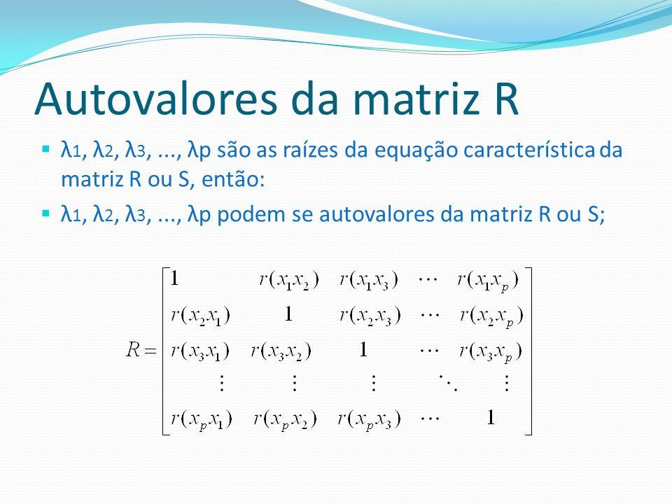 Autovalores da matriz R