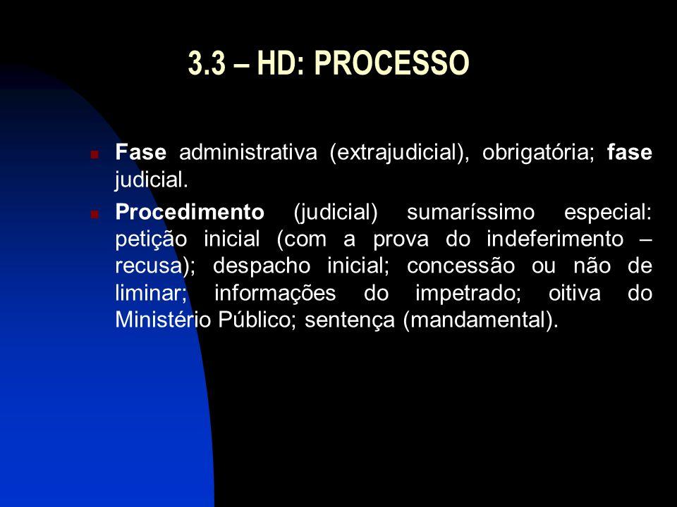 3.3 – HD: PROCESSO Fase administrativa (extrajudicial), obrigatória; fase judicial.