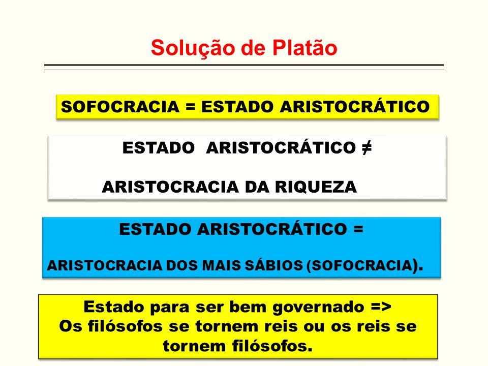 Solução de Platão SOFOCRACIA = ESTADO ARISTOCRÁTICO