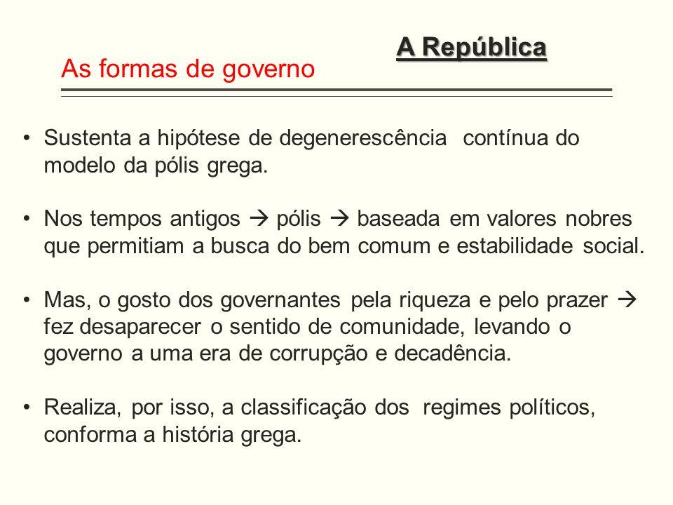As formas de governo A República