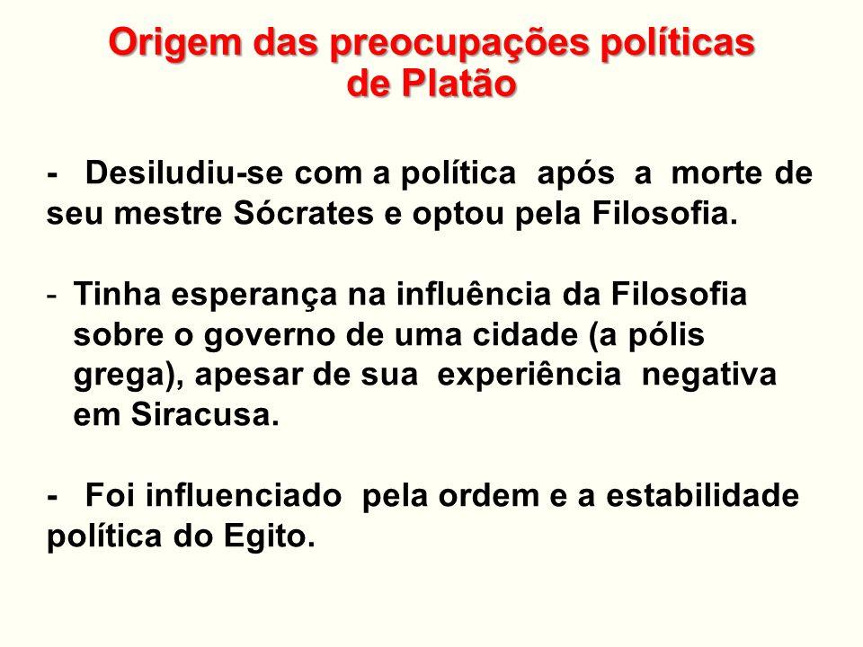 Origem das preocupações políticas de Platão