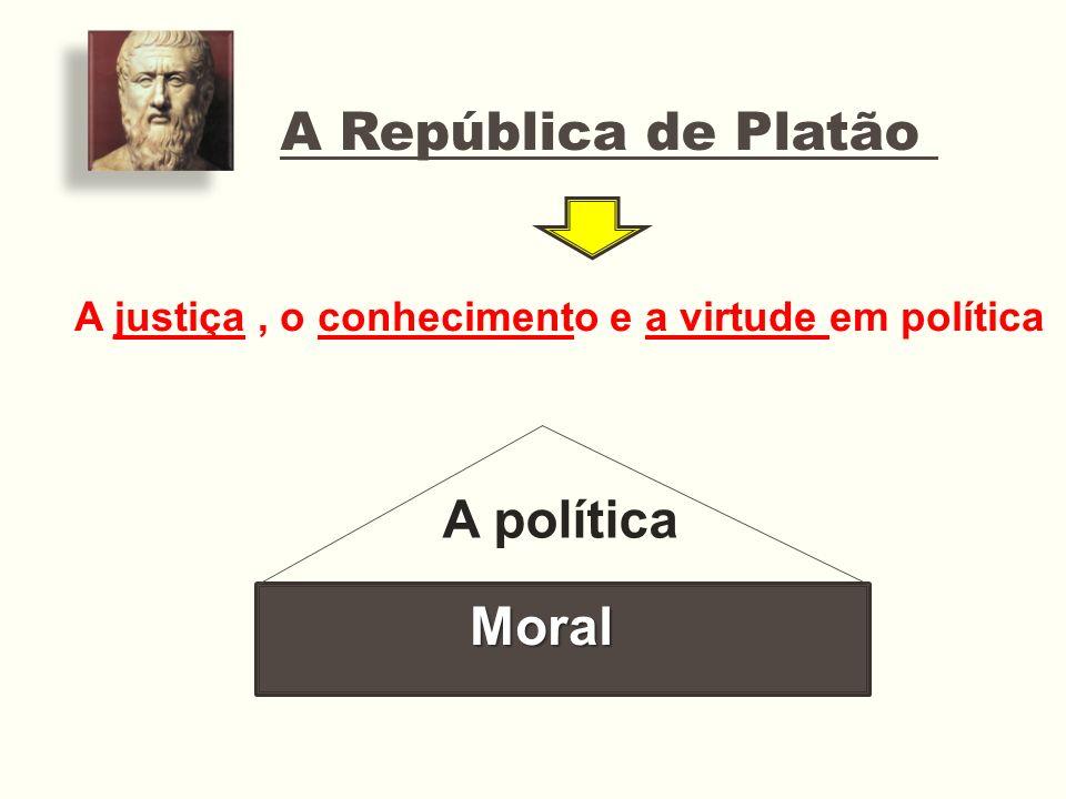 A República de Platão A política Moral