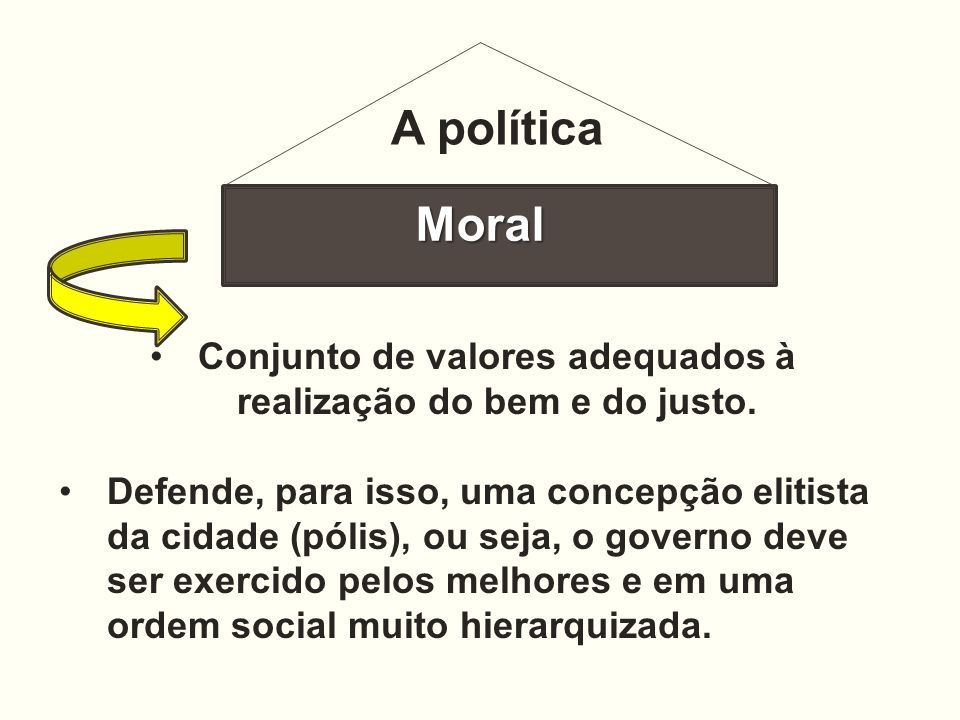 Conjunto de valores adequados à realização do bem e do justo.