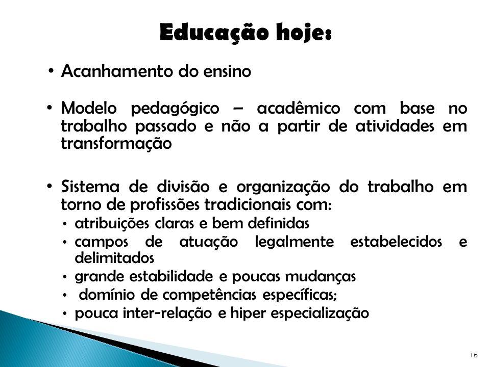 Educação hoje: Acanhamento do ensino