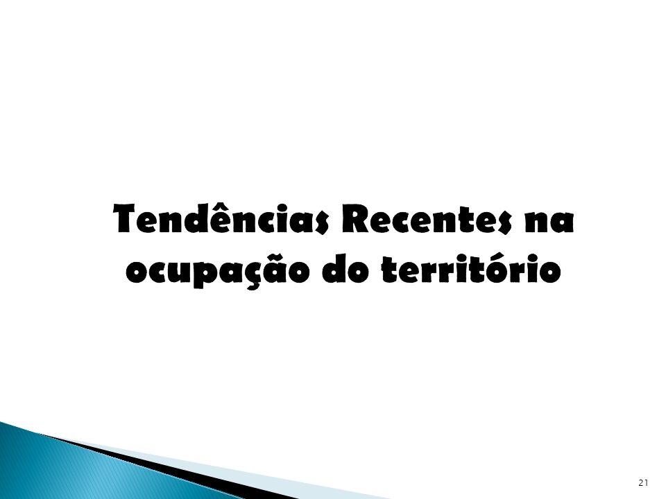 Tendências Recentes na ocupação do território