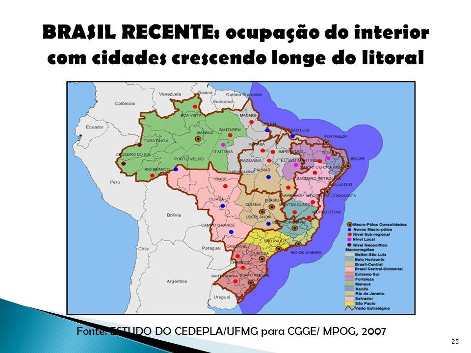 Fonte: ESTUDO DO CEDEPLA/UFMG para CGGE/ MPOG, 2007
