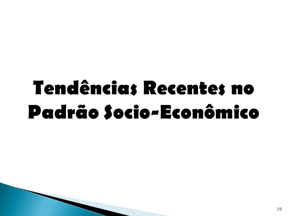 Tendências Recentes no Padrão Socio-Econômico