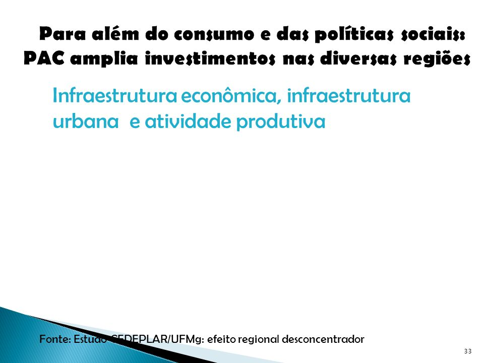 Infraestrutura econômica, infraestrutura urbana e atividade produtiva