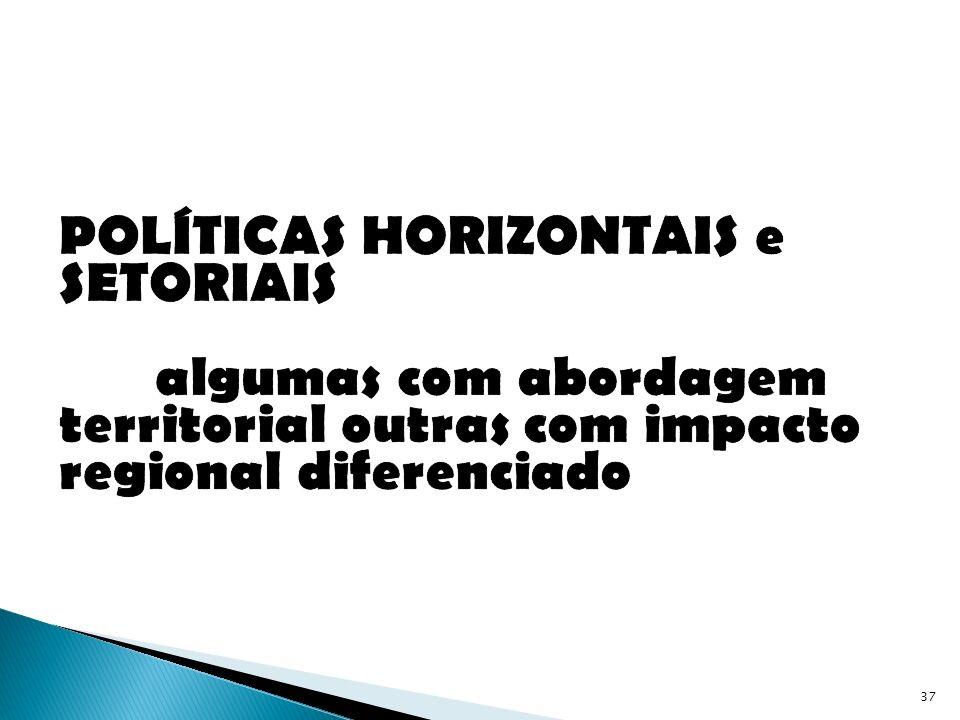 POLÍTICAS HORIZONTAIS e SETORIAIS