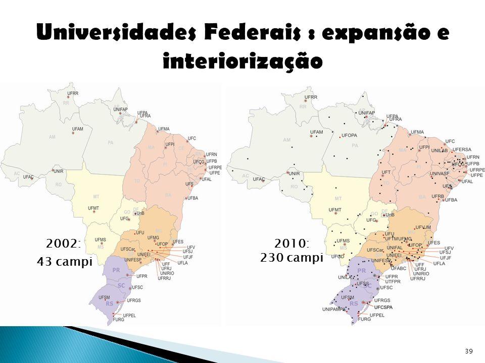 Universidades Federais : expansão e interiorização