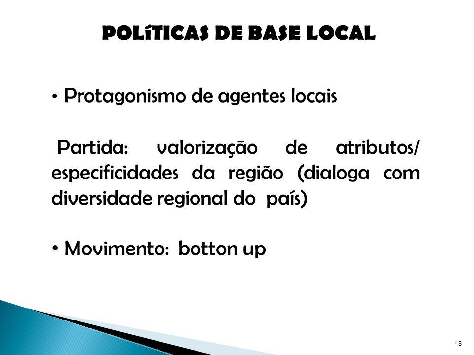 POLíTICAS DE BASE LOCAL