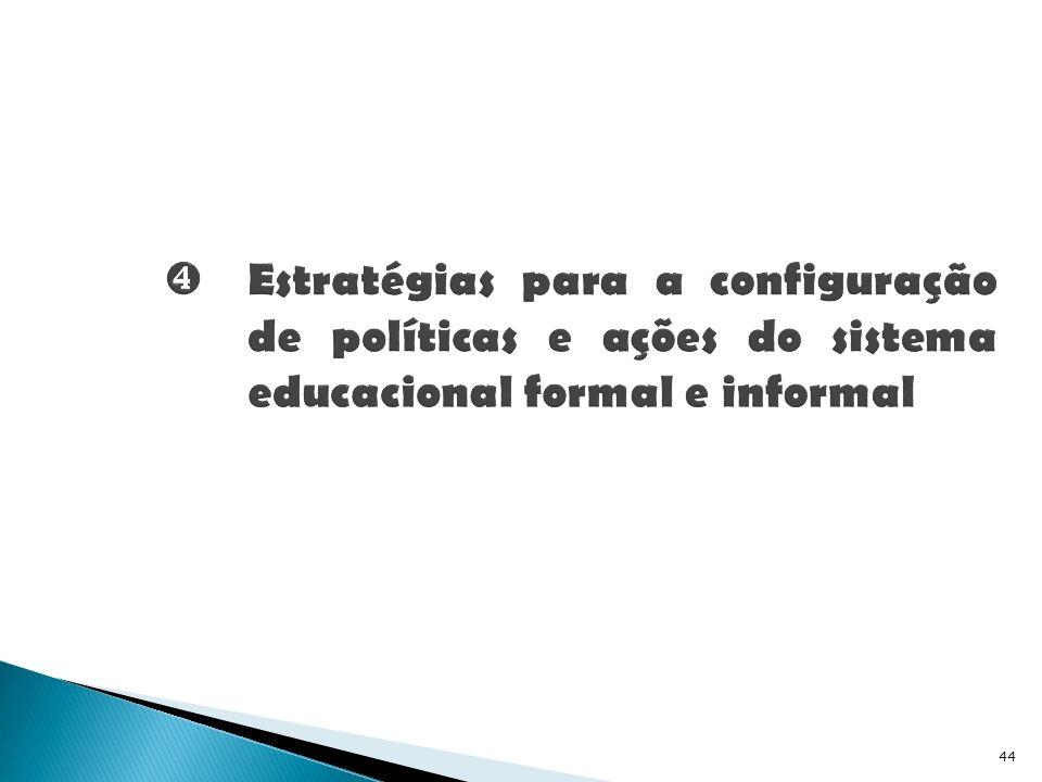 Estratégias para a configuração de políticas e ações do sistema educacional formal e informal