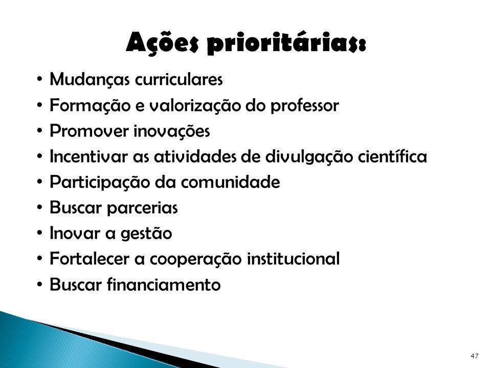 Ações prioritárias: Mudanças curriculares