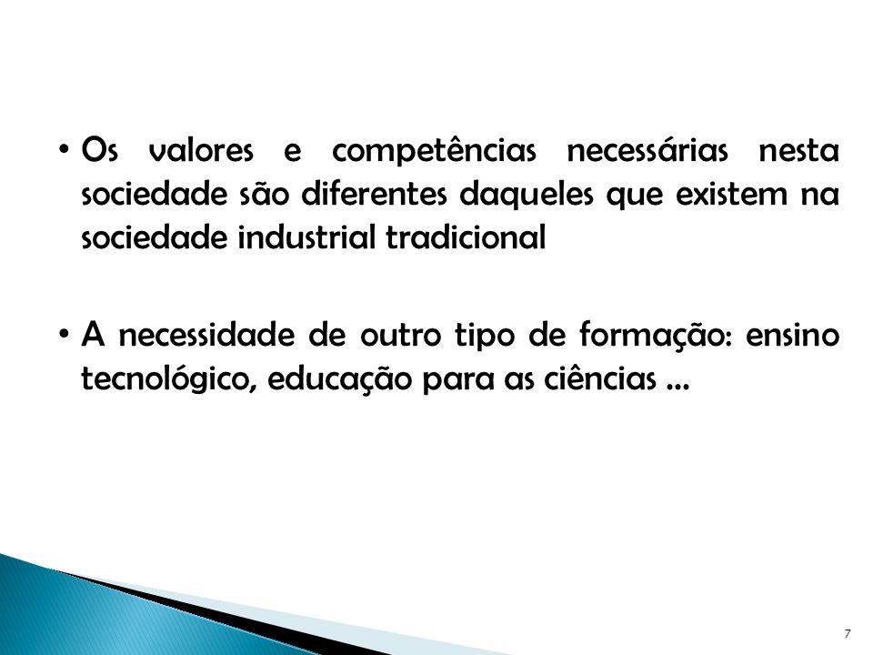 Os valores e competências necessárias nesta sociedade são diferentes daqueles que existem na sociedade industrial tradicional