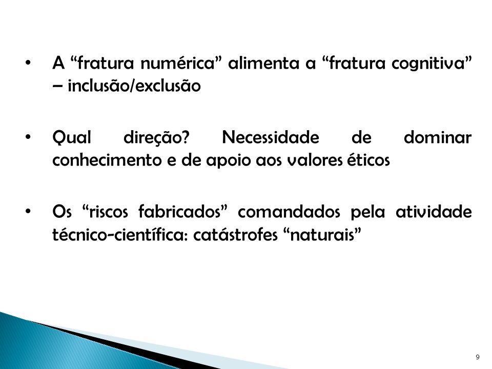 A fratura numérica alimenta a fratura cognitiva – inclusão/exclusão