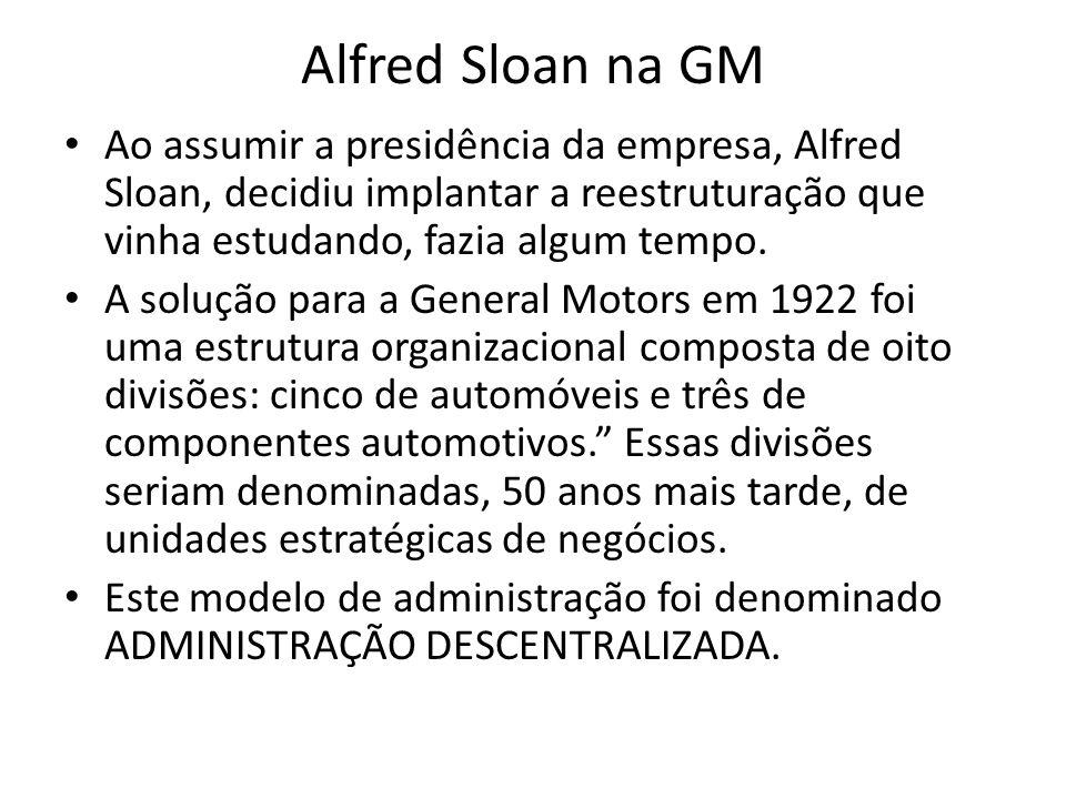 Alfred Sloan na GM Ao assumir a presidência da empresa, Alfred Sloan, decidiu implantar a reestruturação que vinha estudando, fazia algum tempo.