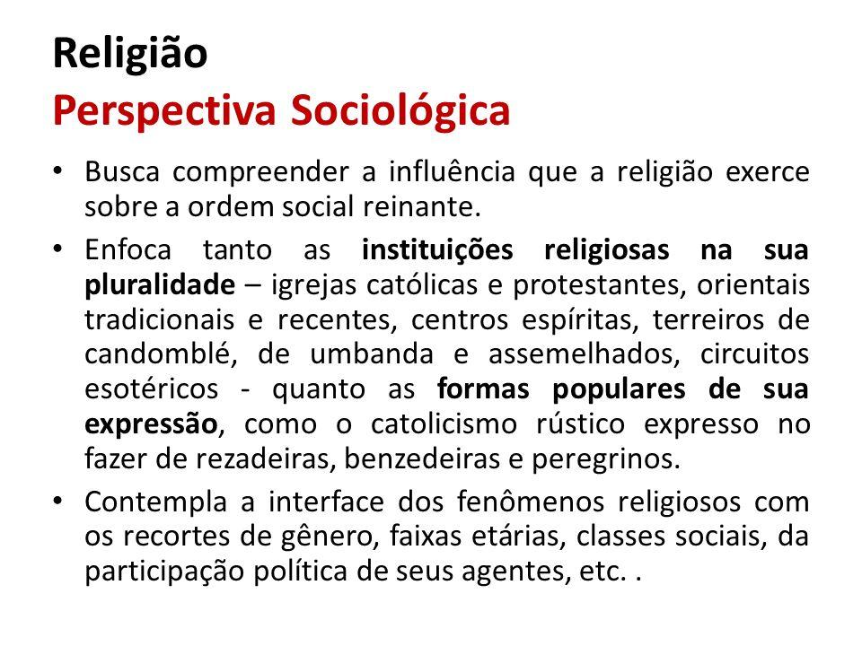 Religião Perspectiva Sociológica