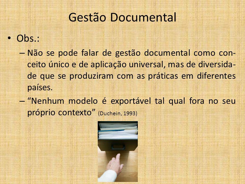 Gestão Documental Obs.: