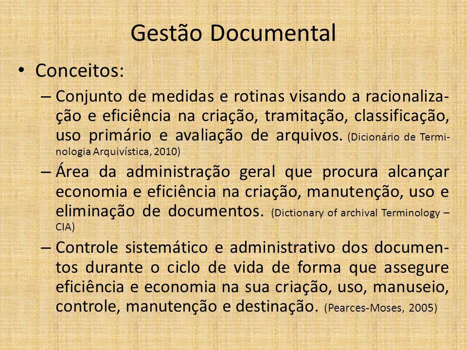 Gestão Documental Conceitos: