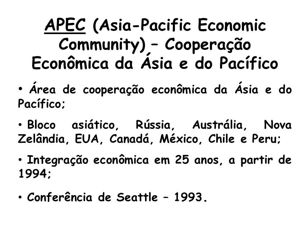 APEC (Asia-Pacific Economic Community) – Cooperação Econômica da Ásia e do Pacífico