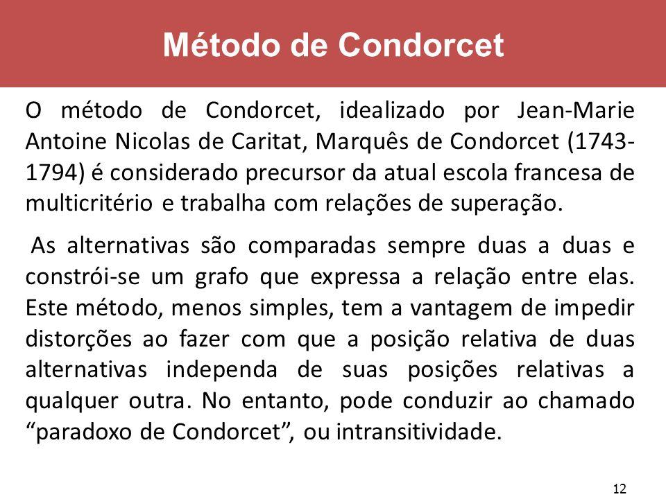 Método de Condorcet
