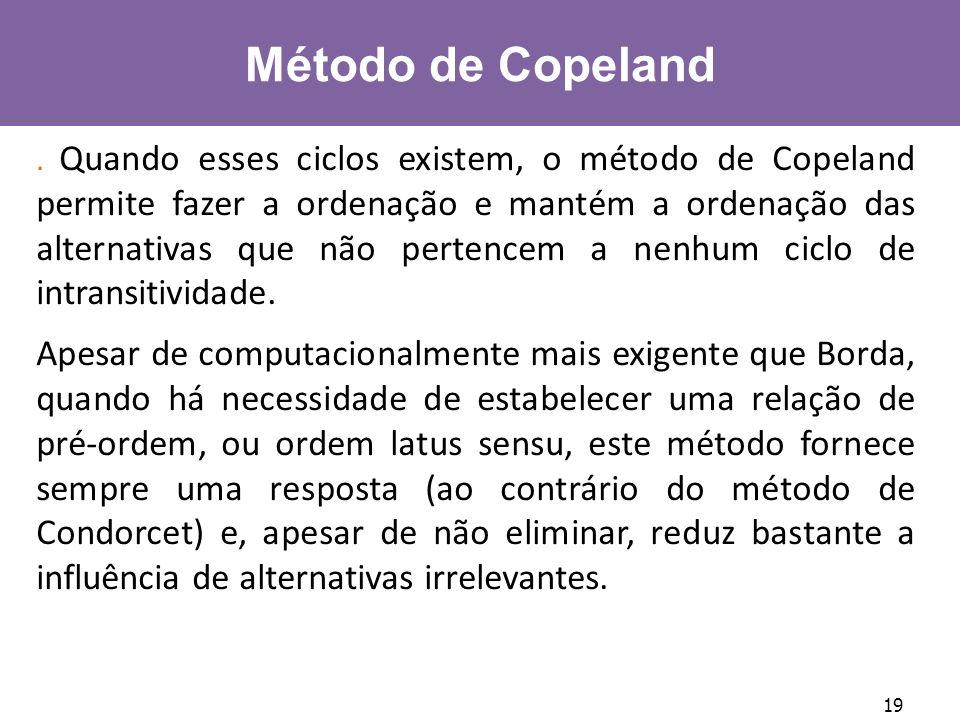 Método de Copeland