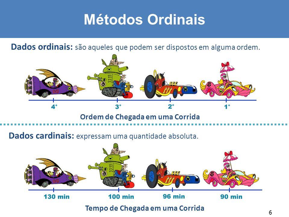 Métodos Ordinais Dados ordinais: são aqueles que podem ser dispostos em alguma ordem. Ordem de Chegada em uma Corrida.