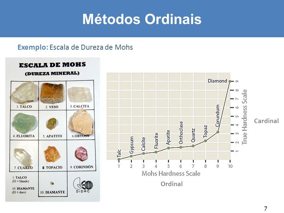 Métodos Ordinais Exemplo: Escala de Dureza de Mohs Cardinal Ordinal