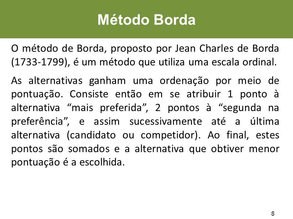 Método Borda O método de Borda, proposto por Jean Charles de Borda (1733-1799), é um método que utiliza uma escala ordinal.