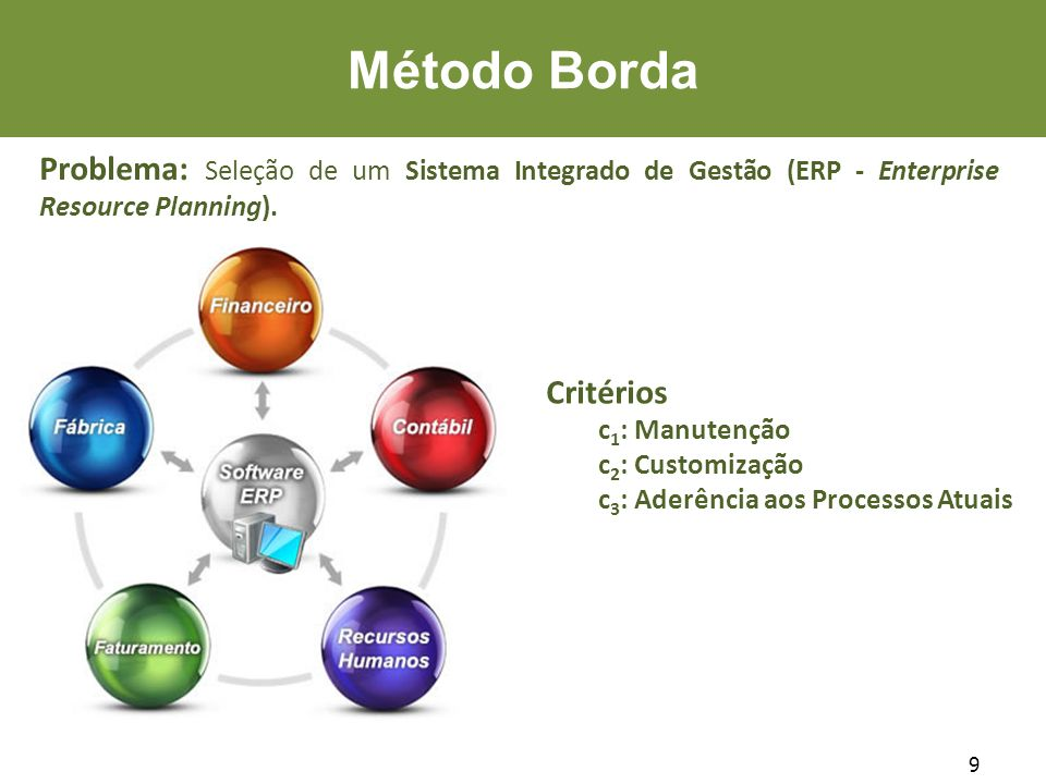 Método Borda Problema: Seleção de um Sistema Integrado de Gestão (ERP - Enterprise Resource Planning).