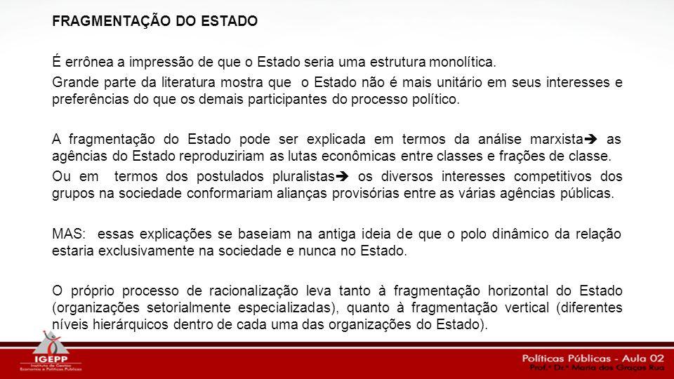FRAGMENTAÇÃO DO ESTADO