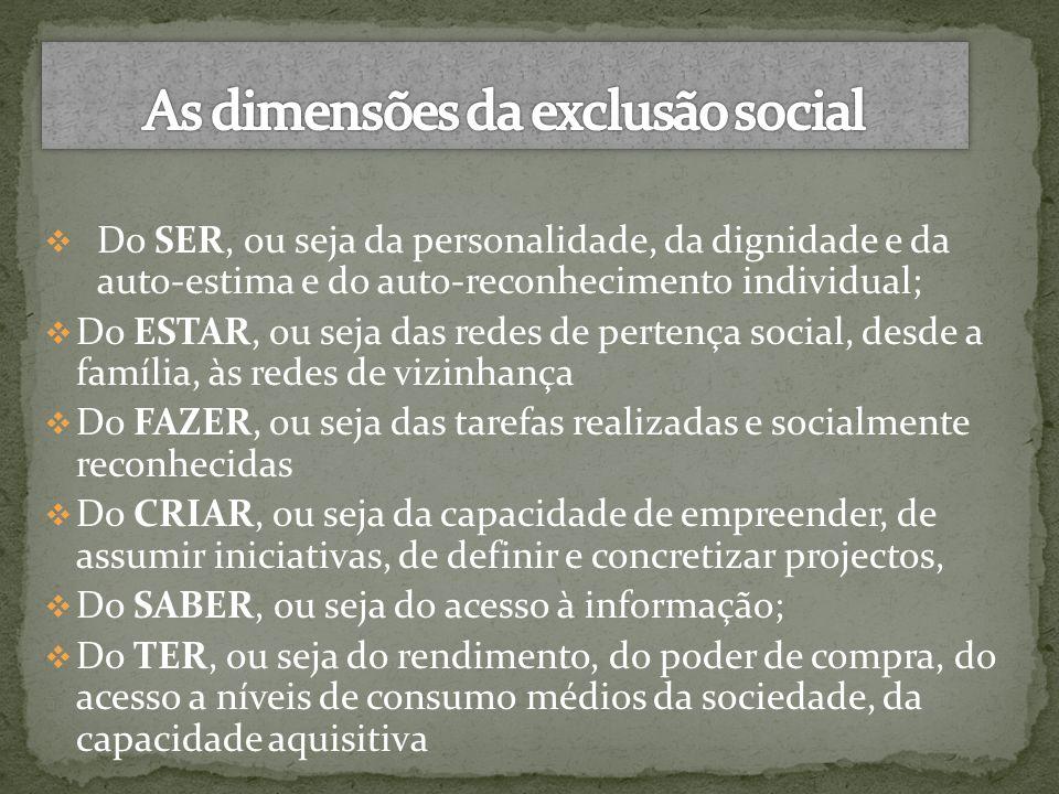 As dimensões da exclusão social