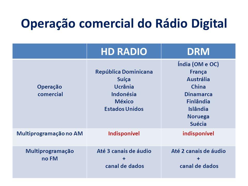 Operação comercial do Rádio Digital